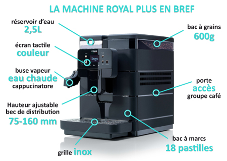 Royal_plus_bref1.jpg